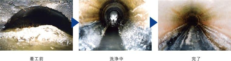 水資源を最大活用した洗浄技術詳細